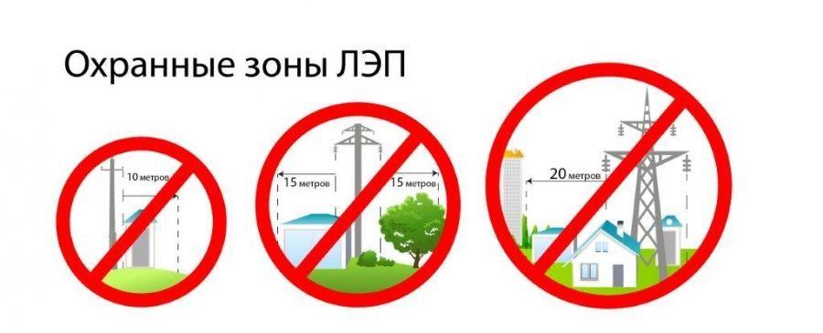 Правила охраны электрических сетей