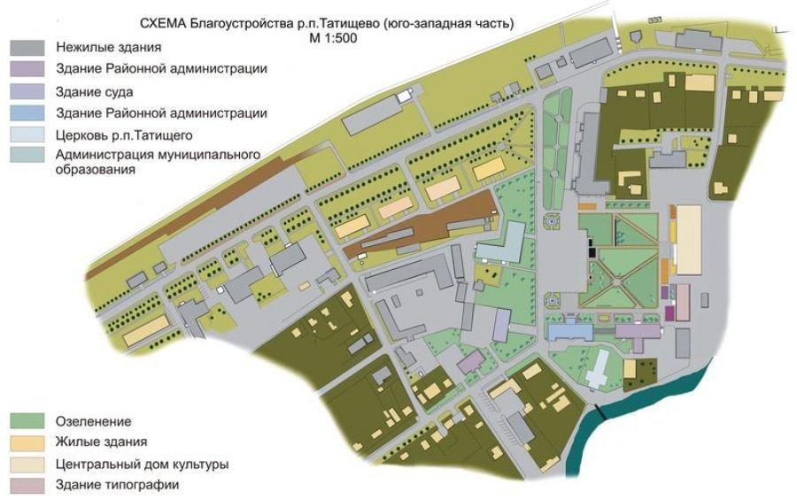 Реставрация фасадов зданий на центральной площади р.п.Татищево